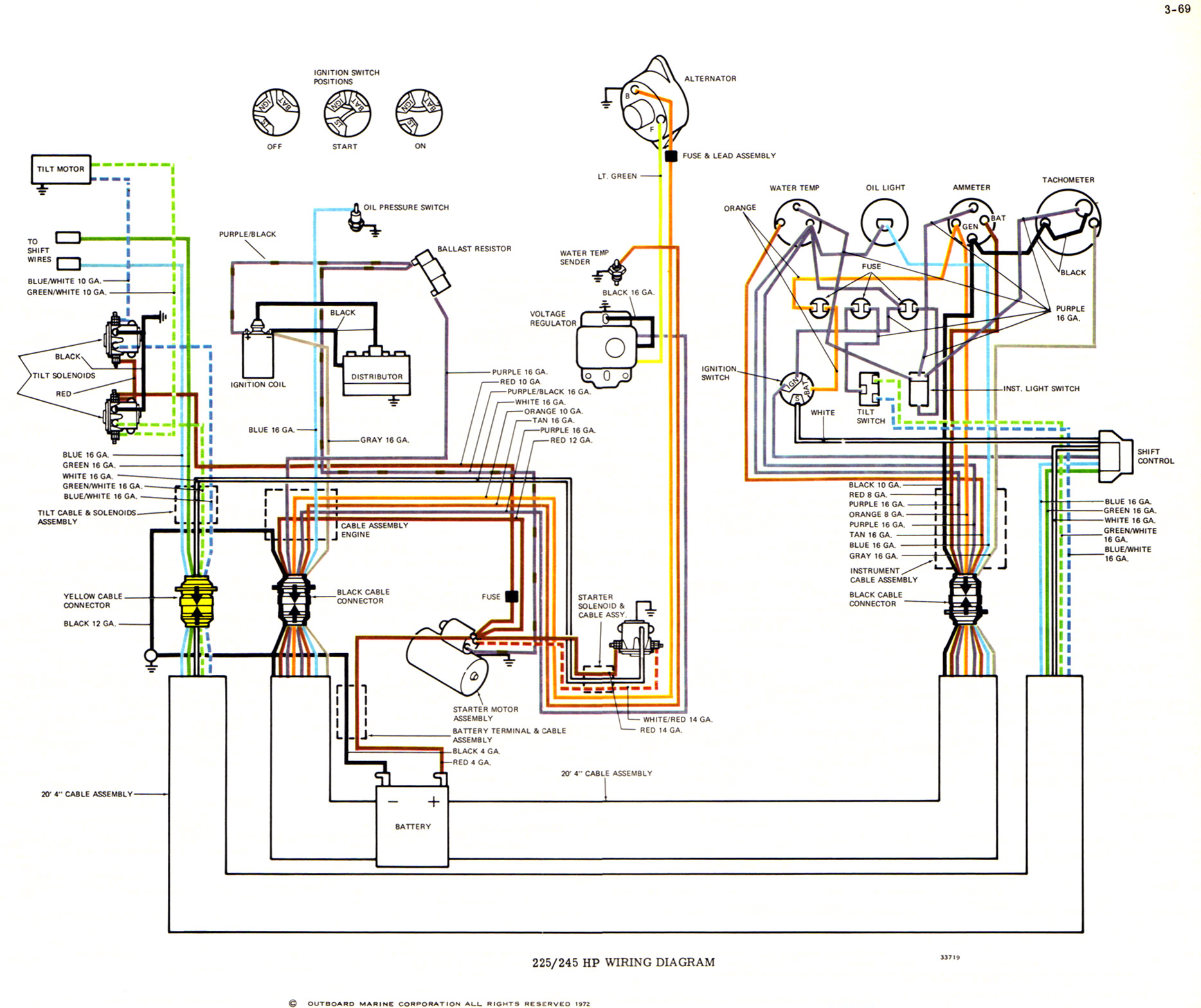 73_OMC_V8_all_big marine tachometer wiring diagram marine ignition switch wiring boat switch wiring diagram at panicattacktreatment.co