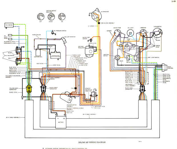 Diagram  Honda Big Red Ignition Switch Wiring Diagram